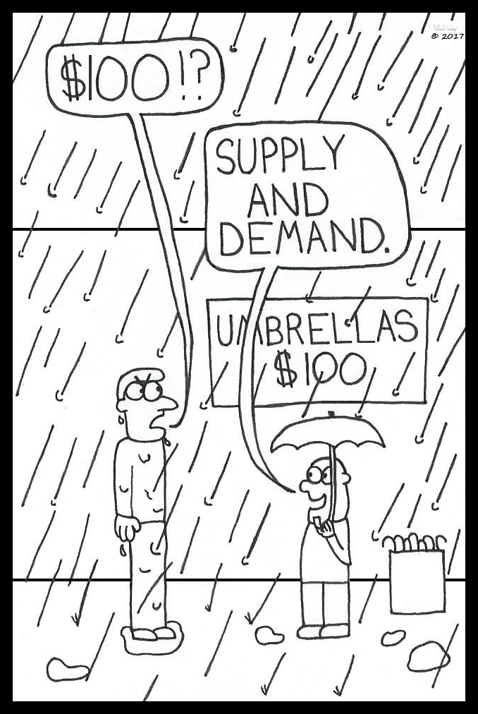 Umbrella Supply and Demand