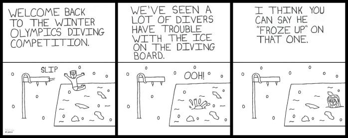 Winter Olympics Diving 2018